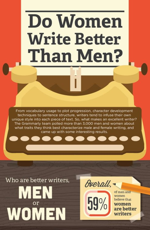 men-vs-women-writers-infografic