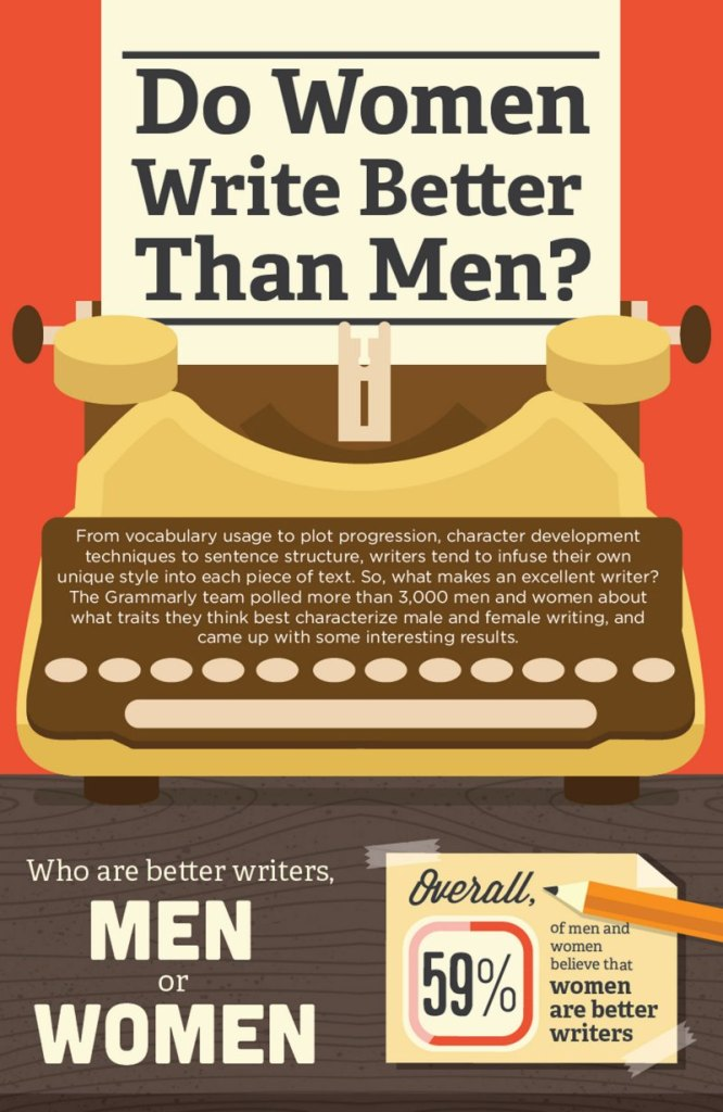 great gatsby men vs women essay Men vs women essay by papernerd contributor, college, undergraduate,  great gatsby - men vs women goes to tom's and daisy's house for the first time,.