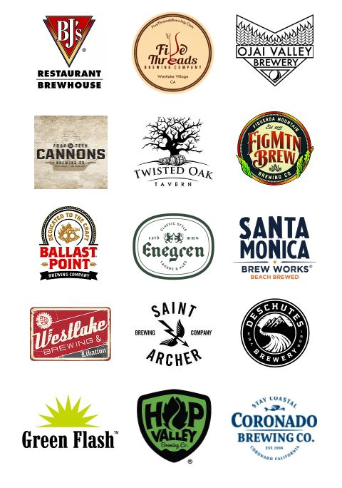 Sipurbia breweries